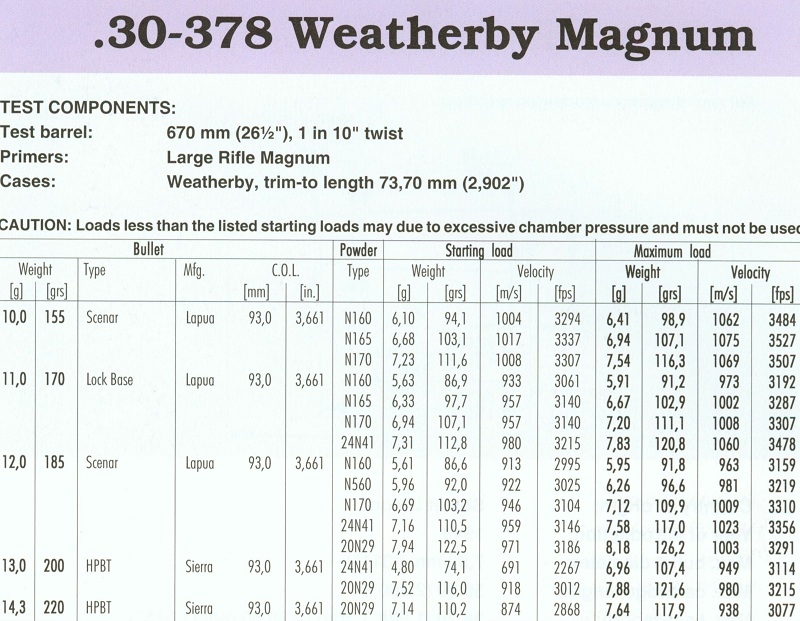 30-378 Weatherby Magnum(1)